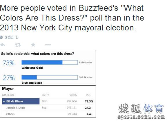"""超过2013年纽约市长的调查人数.结果截止目前有80多万人选择\"""""""