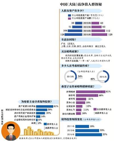 广东人口分布图_广东的人口数量
