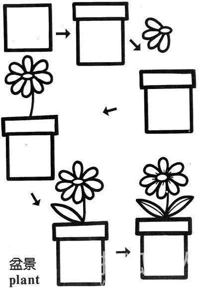 【转载】 好可爱!快点来学习正方形的简笔画